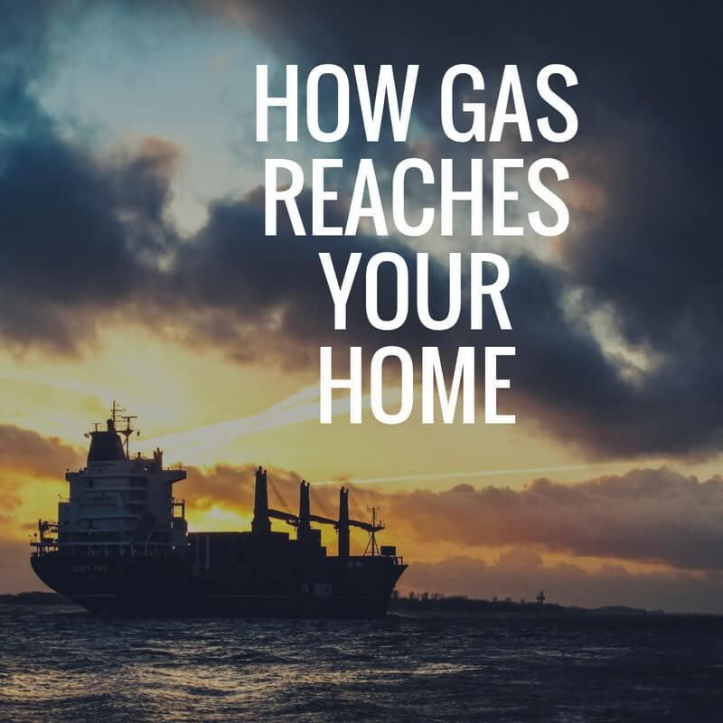 How Gas Reaches Your Home